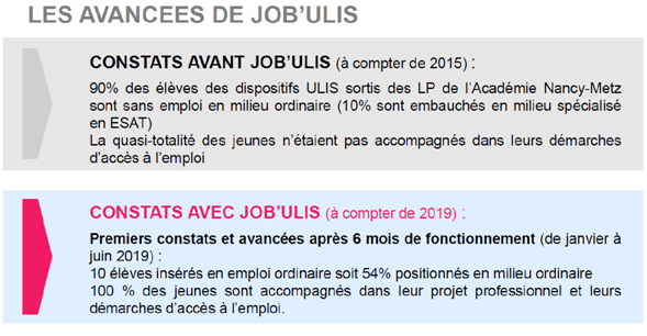 img_jobulis